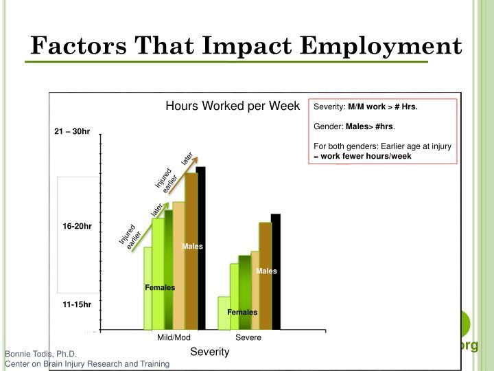 Factors That Impact Employment