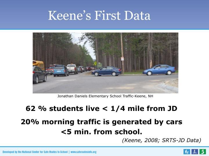 Keene's First Data