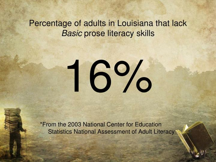 Percentage of adults in Louisiana that lack