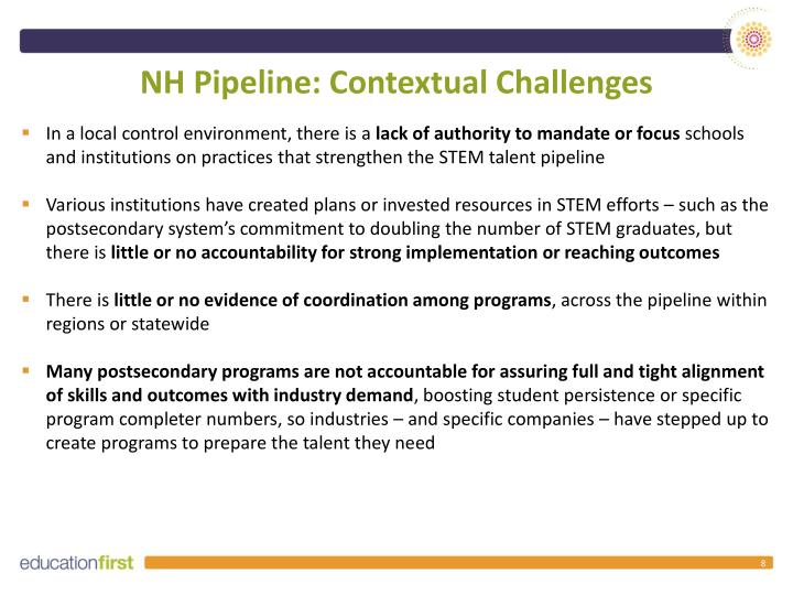 NH Pipeline: Contextual Challenges