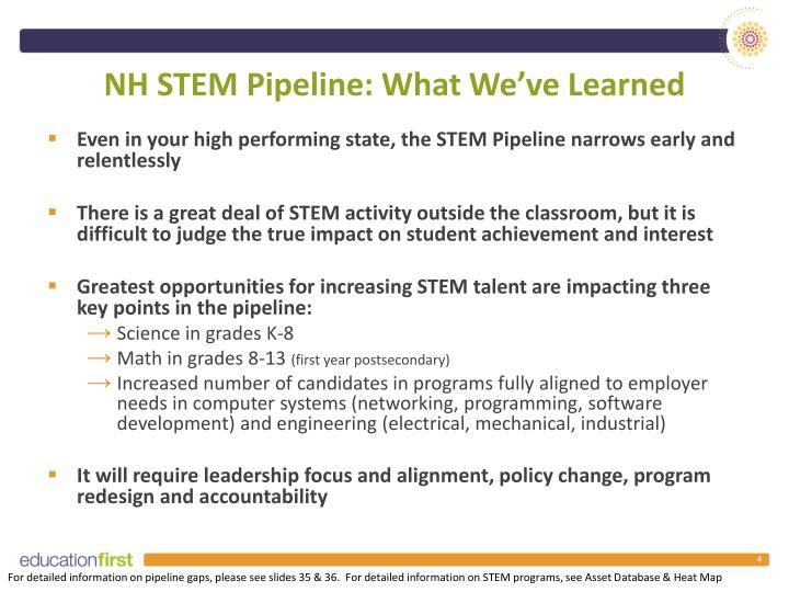 NH STEM Pipeline: What We've Learned