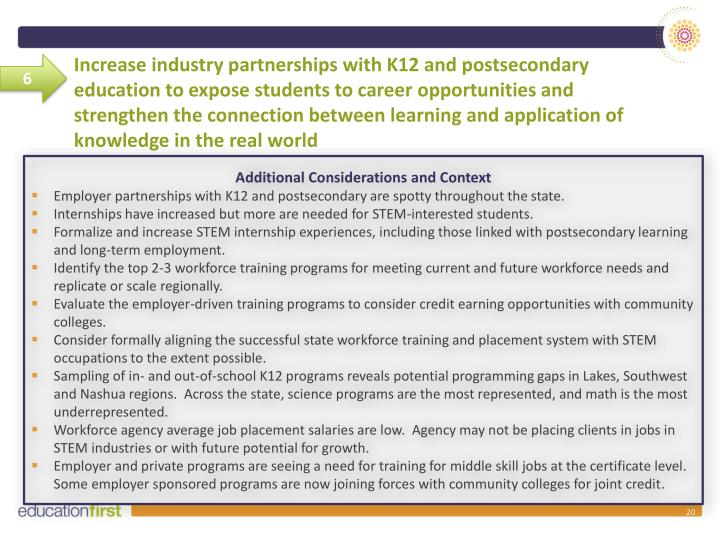 Increase industry partnerships with K12 and postsecondary education to expose students to career opportunities and strengthen the connection between learning and application of knowledge in the real world