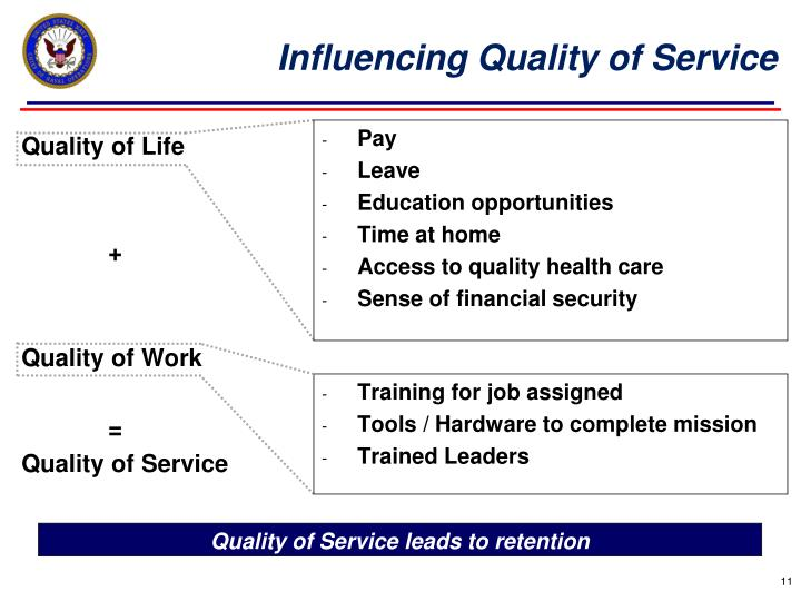 Influencing Quality of Service