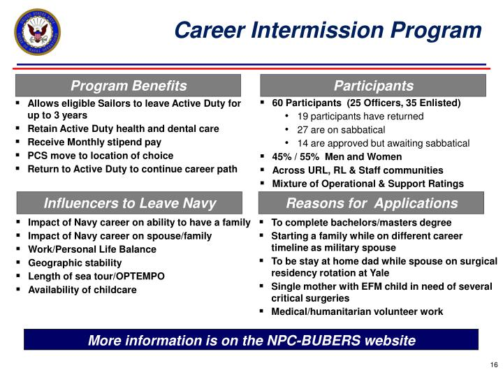 Career Intermission Program
