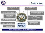 today s navy
