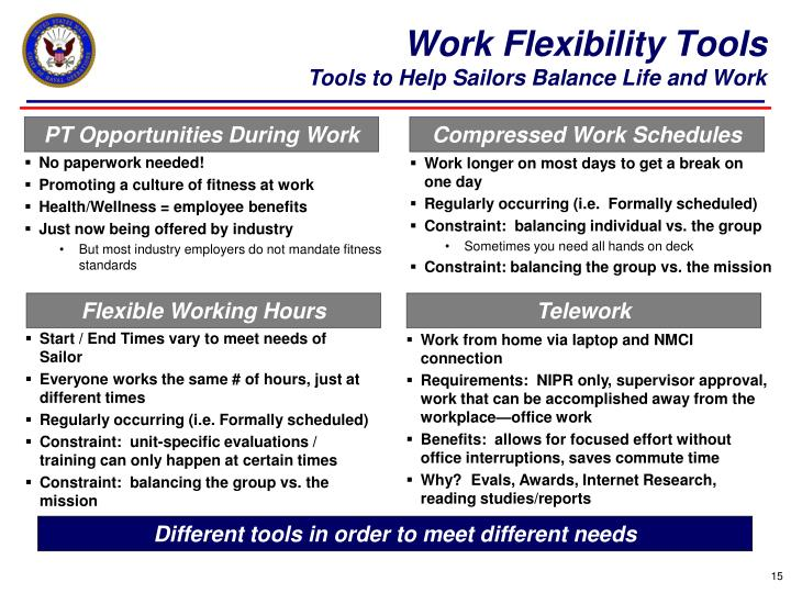 Work Flexibility Tools