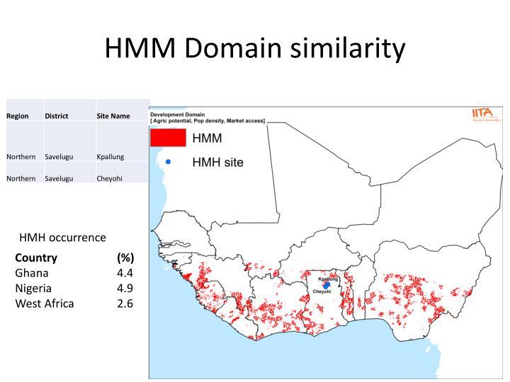 HMM Domain similarity