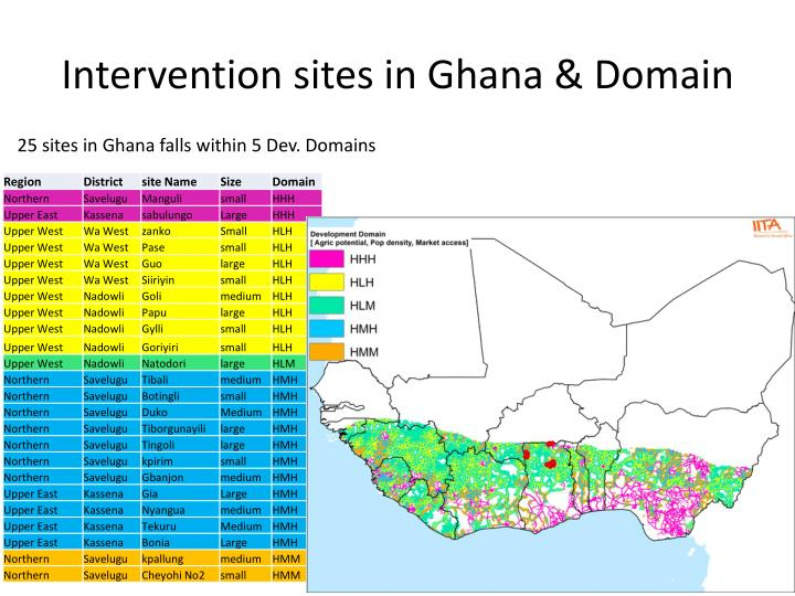 Intervention sites in Ghana & Domain