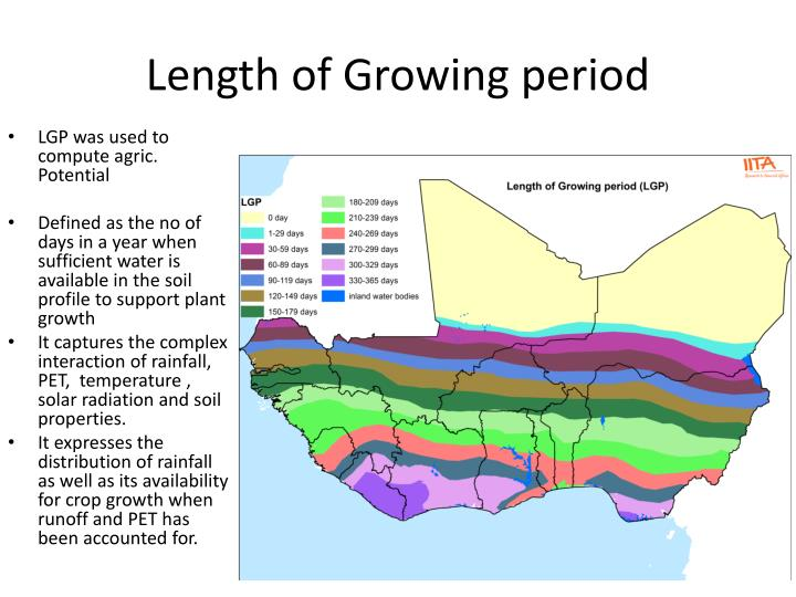 Length of Growing period
