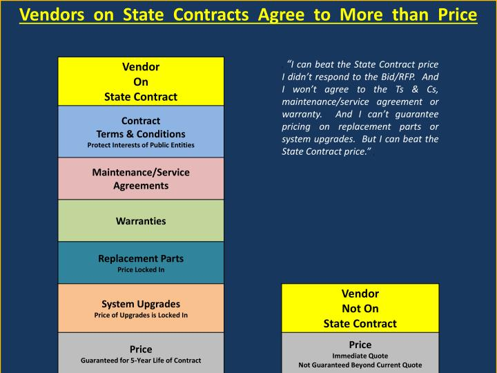 Vendors  on  State  Contracts  Agree  to  More  than  Price