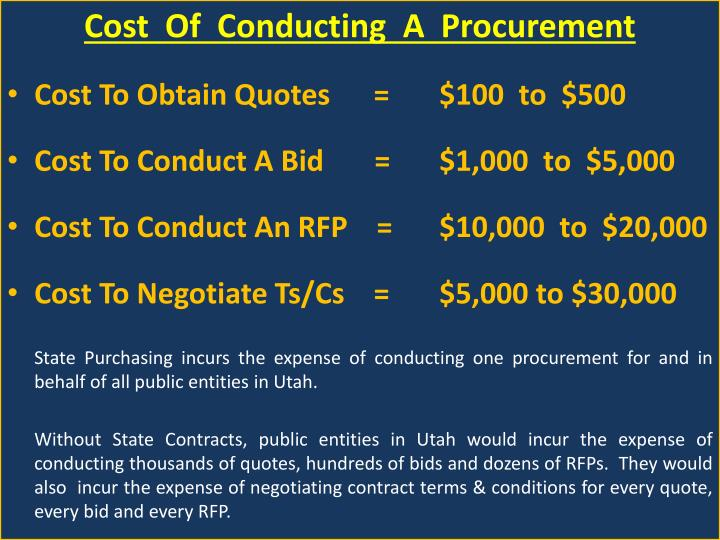 Cost  Of  Conducting  A  Procurement