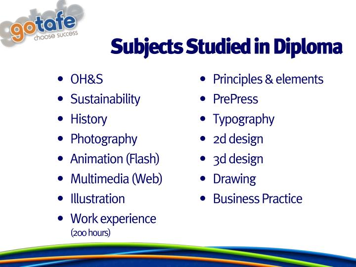 Subjects Studied in Diploma