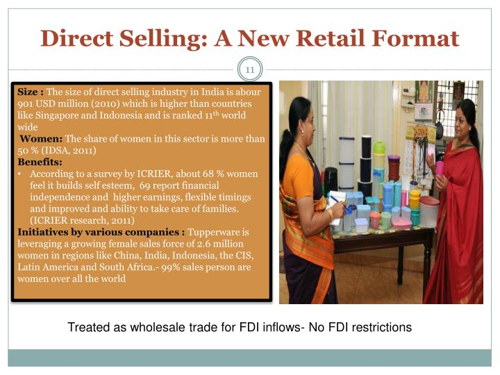 Direct Selling: A New Retail Format