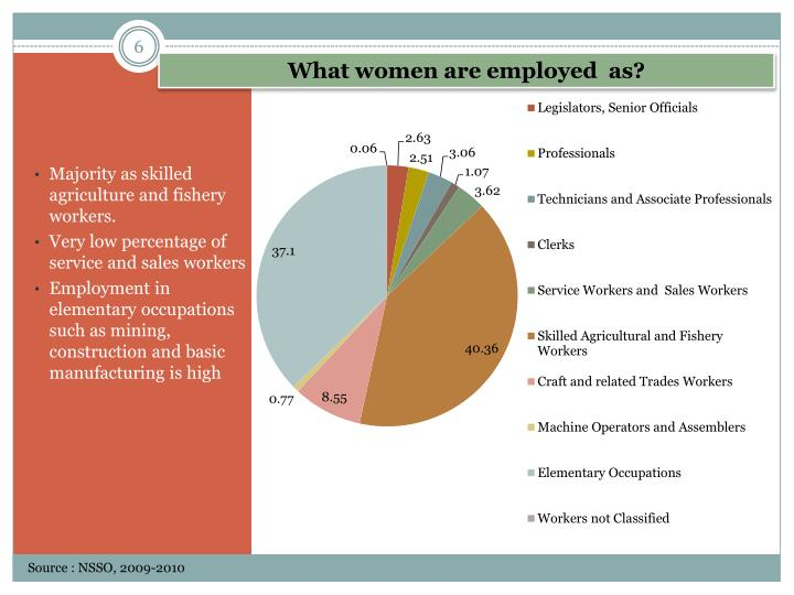 What women are employed  as?