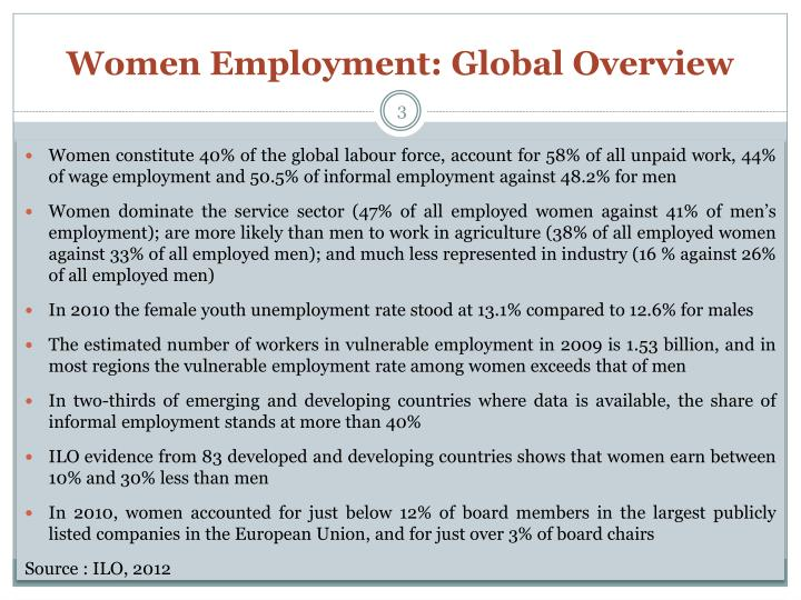 Women Employment: Global Overview