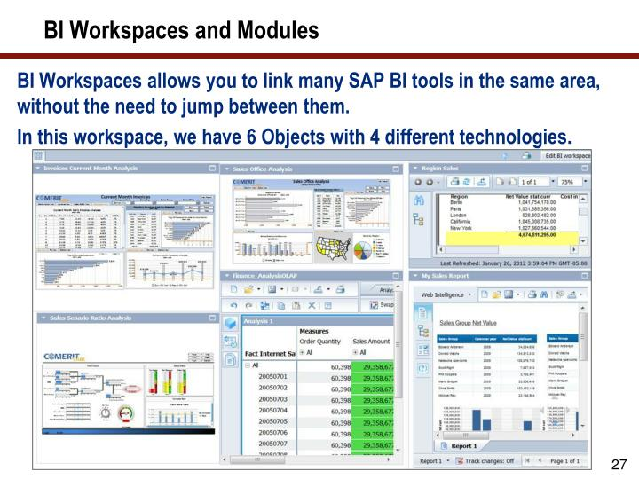 BI Workspaces and Modules