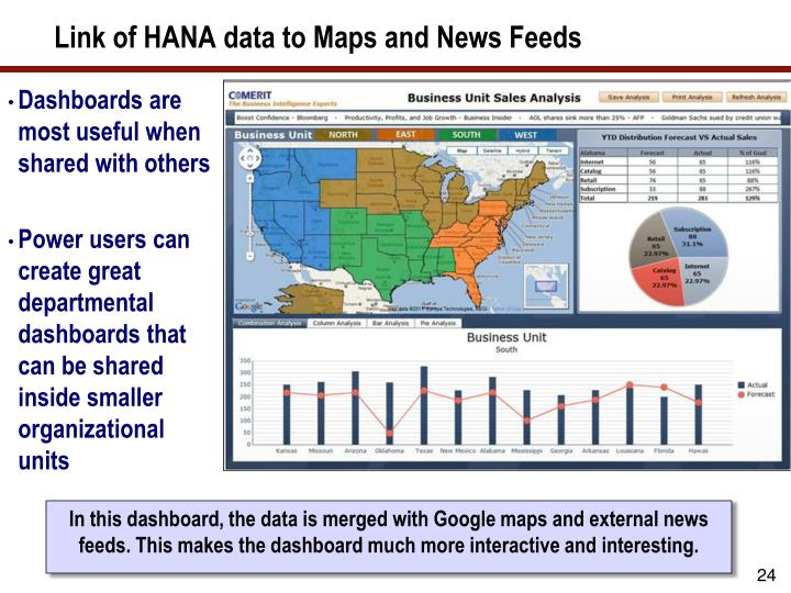 Link of HANA data to Maps and News Feeds