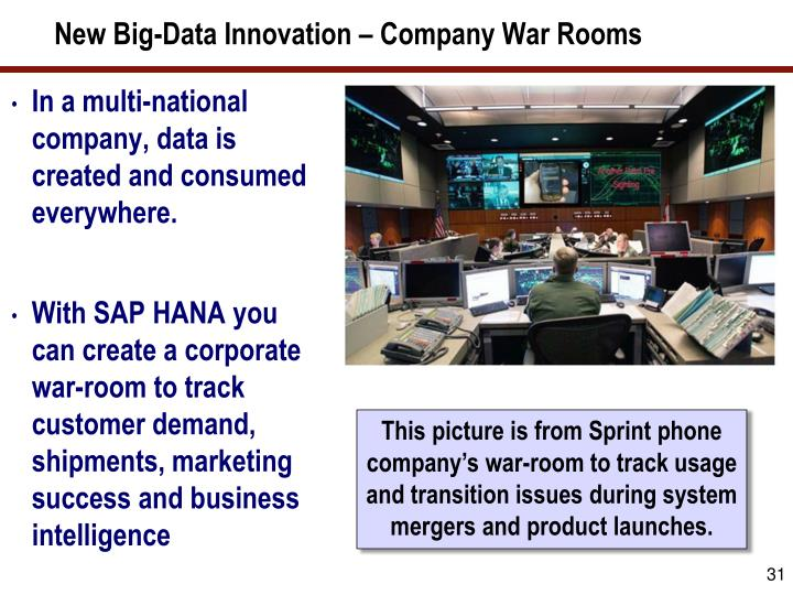 New Big-Data Innovation – Company War Rooms
