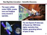 new big data innovation scientific discovery