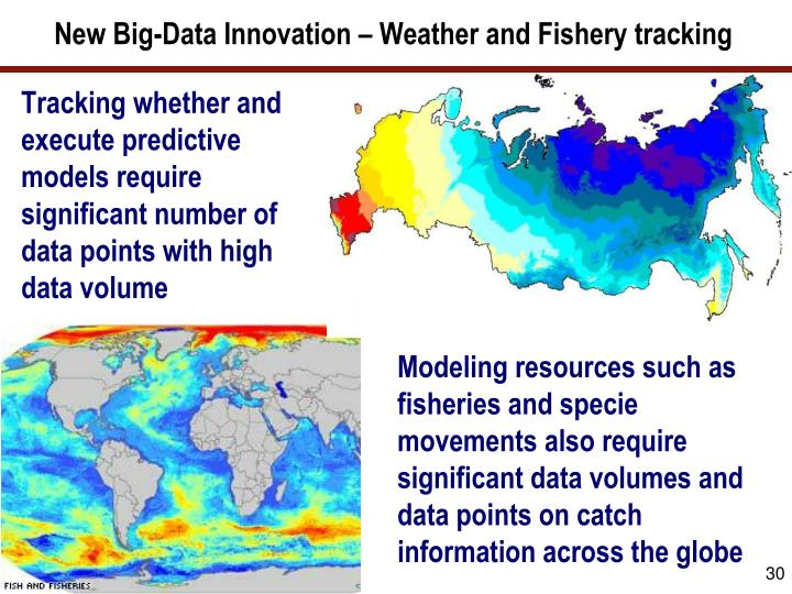 New Big-Data Innovation – Weather and Fishery tracking