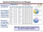 operational dashboards for line managers