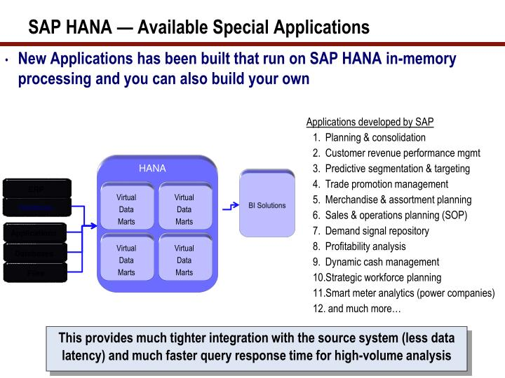 SAP HANA — Available Special Applications