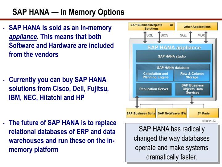 SAP HANA — In Memory Options