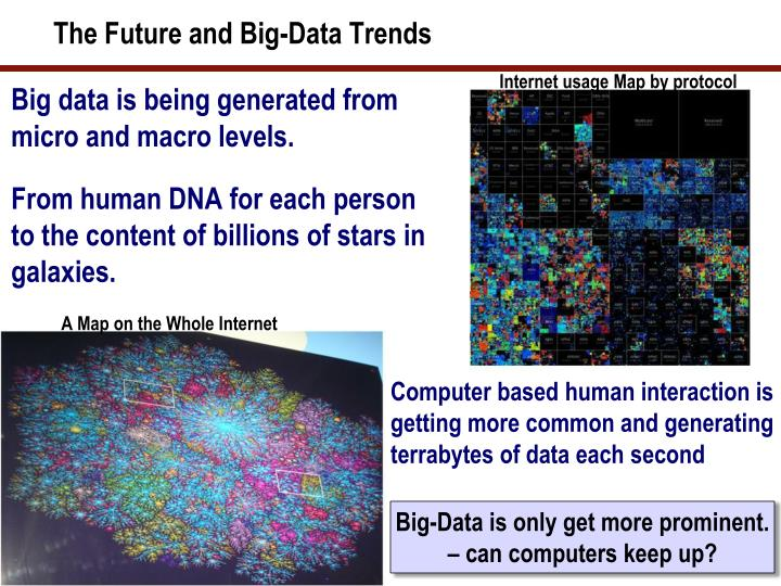 The Future and Big-Data Trends