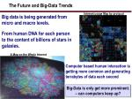 the future and big data trends
