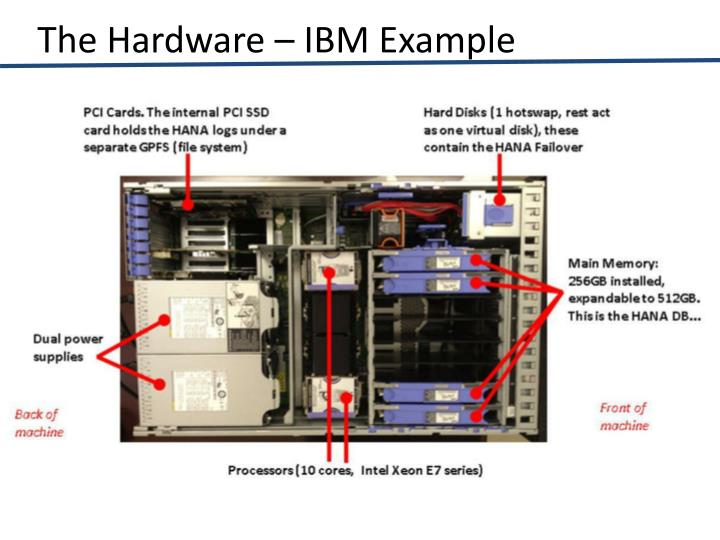 The Hardware – IBM Example