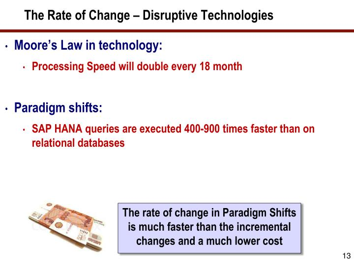 The Rate of Change – Disruptive Technologies