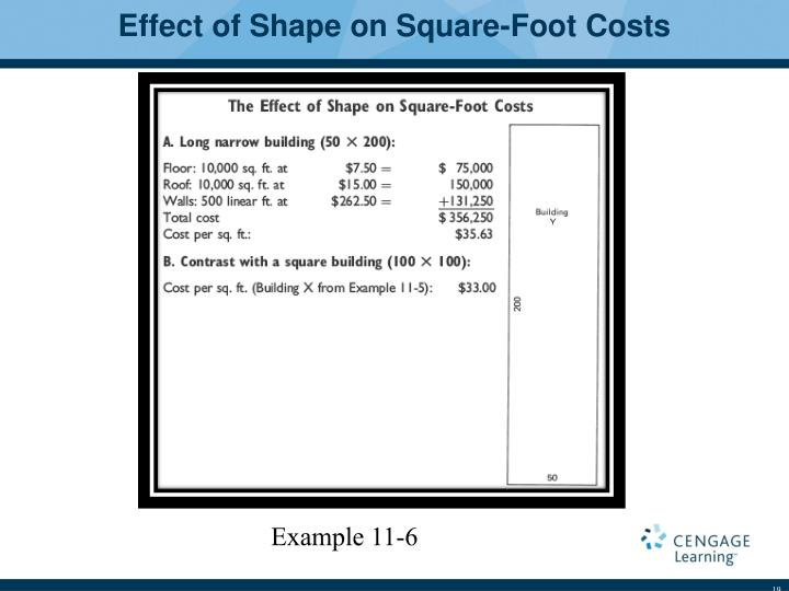 Effect of Shape on Square-Foot Costs