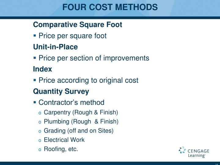 FOUR COST METHODS