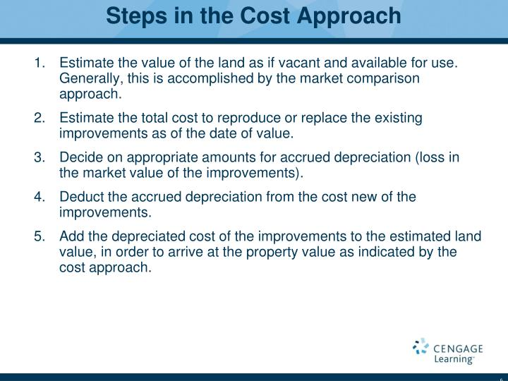 Steps in the Cost Approach