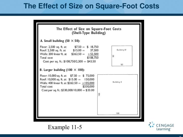 The Effect of Size on Square-Foot Costs