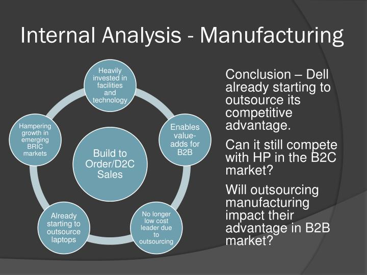 Internal Analysis - Manufacturing