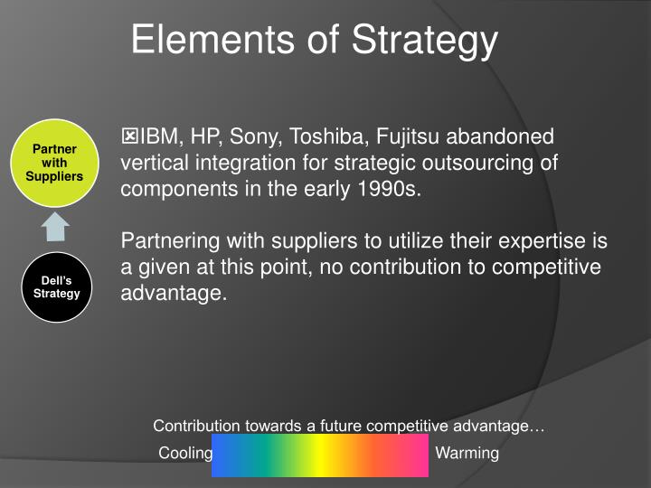 Elements of Strategy