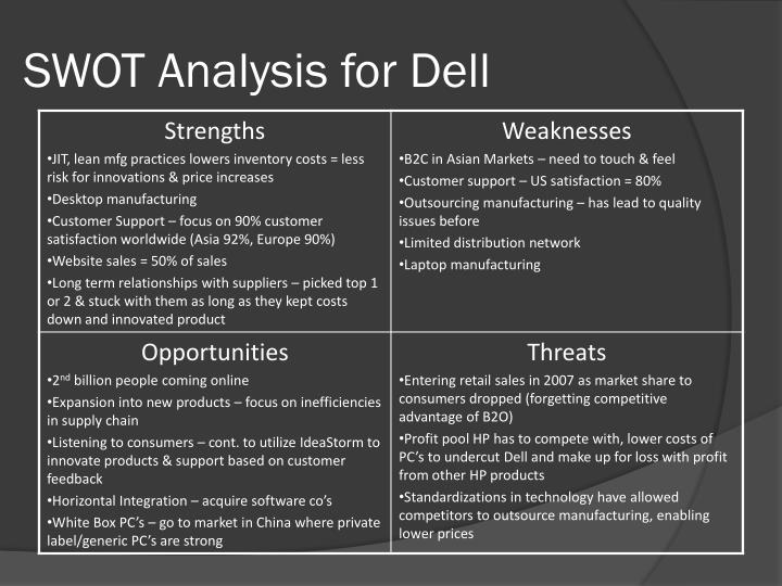 SWOT Analysis for Dell