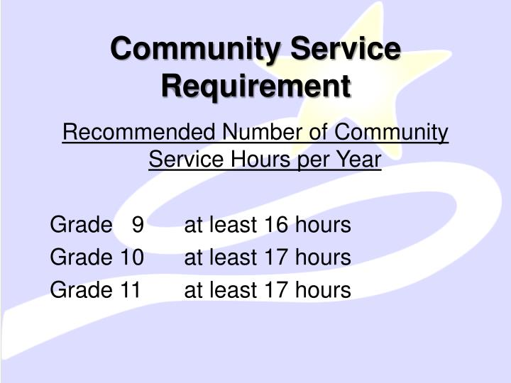 Community Service Requirement