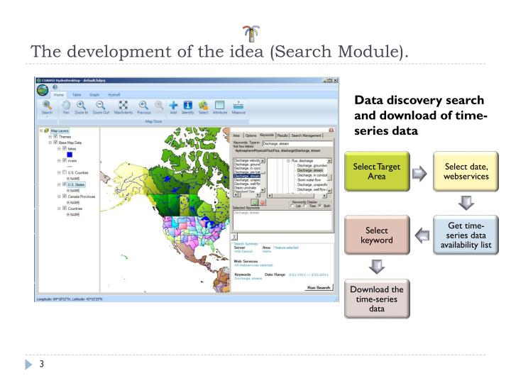 The development of the idea (Search Module).