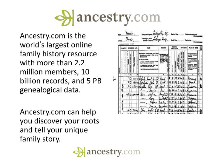Ancestry.com is the world