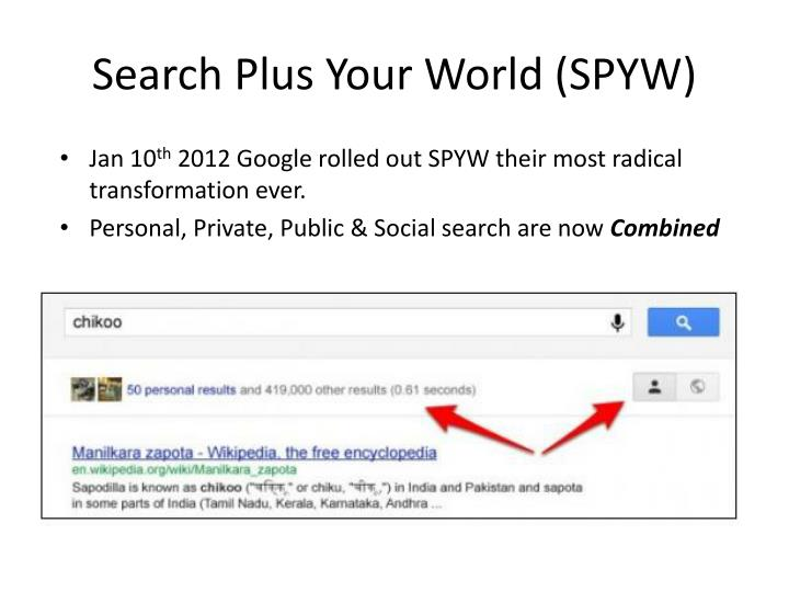 Search plus your world spyw