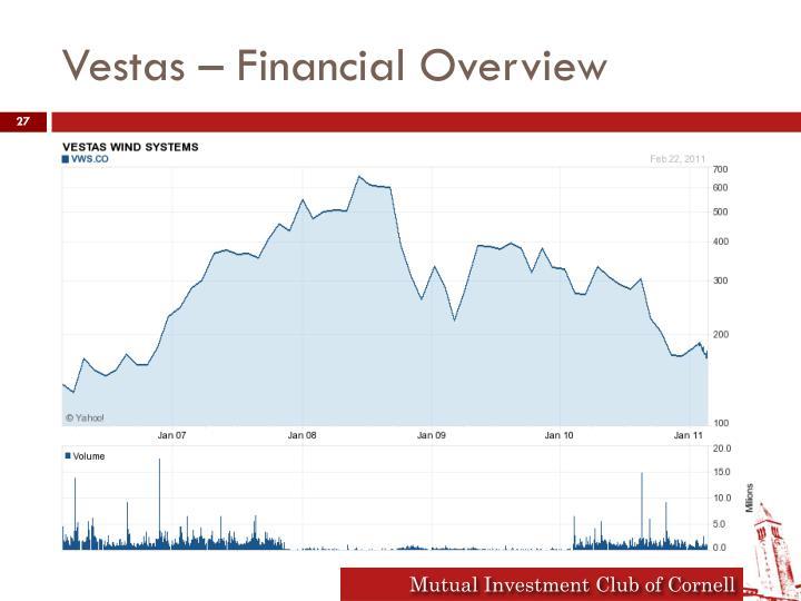 Vestas – Financial Overview