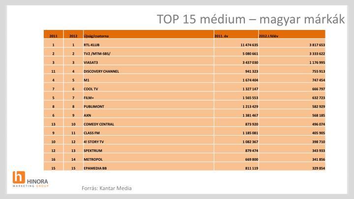 TOP 15 médium – magyar márkák