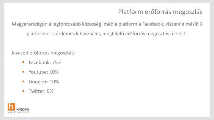 Platform erőforrás megoszlás