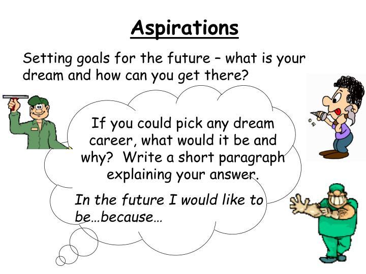Aspirations