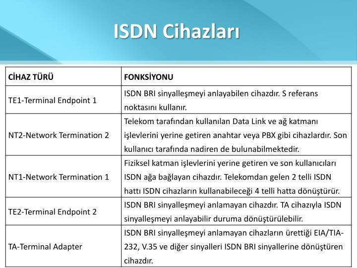 ISDN Cihazları