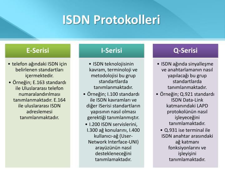 ISDN Protokolleri