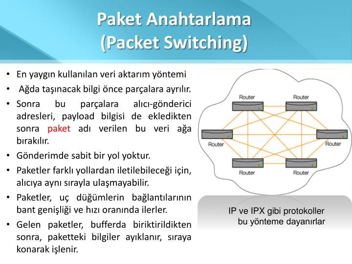 Paket Anahtarlama