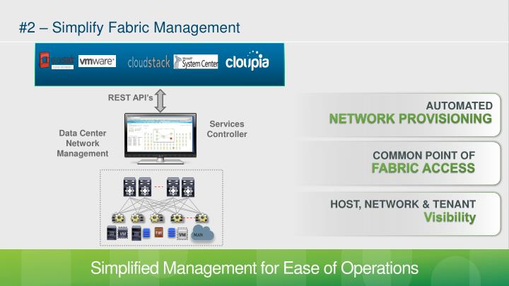 #2 – Simplify Fabric Management